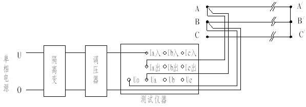 hrgxl工频线路参数测试仪