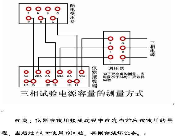 hrrc变压器容量参数测试仪