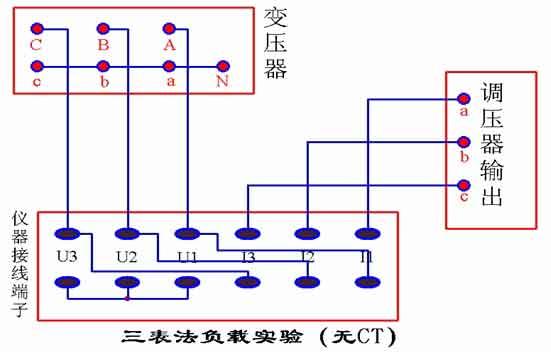 a/d转换器构成了测量电路的主体
